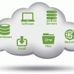 What is cloud hosting