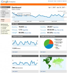 google-analytics-for-business